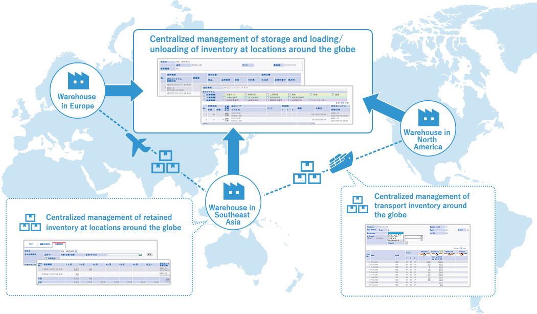 Centralized management of storage and loading/unloading of inventory at locations around the globe. Centralized management of retained inventory at locations around the globe. Centralized management of transport inventory around the globe.