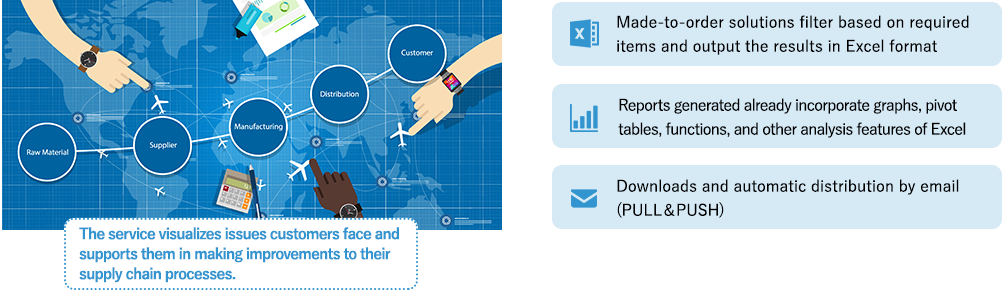 Made-to-order solutions filter based on required items and output the results in Excel format. Reports generated already incorporate graphs, pivot tables, functions, and other analysis features of Excel. Downloads and automatic distribution by email (PULL&PUSH). The service visualizes issues customers face and supports them in making improvements to their supply chain processes.