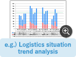 e.g.) Logistics situation trend analysis