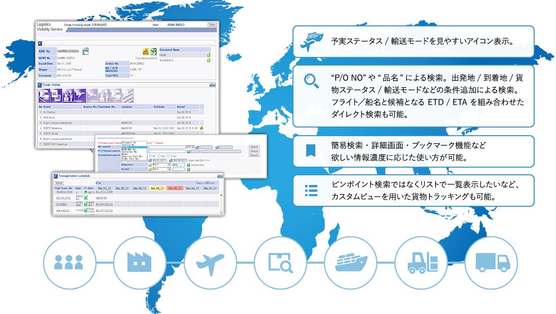"""予実ステータス/輸送モードを見やすいアイコン表示。 """"P/O NO""""や""""品名""""による検索。出発地/到着地/貨物ステータス/輸送モードなどの条件追加による検索。フライト/船名と候補となる ETD / ETA を組み合わせたダイレクト検索も可能。簡易検索・詳細画面・ブックマーク機能など欲しい情報濃度に応じた使い方が可能。 ピンポイント検索ではなくリストで一覧表示したいなど、カスタムビューを用いた貨物トラッキングも可能。 スマホアプリで現場でのステータス登録や、お客様側の簡易輸送検索も可能。"""